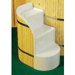 laminátové schody